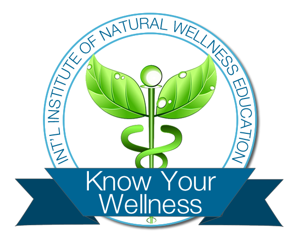 Know Your Wellness